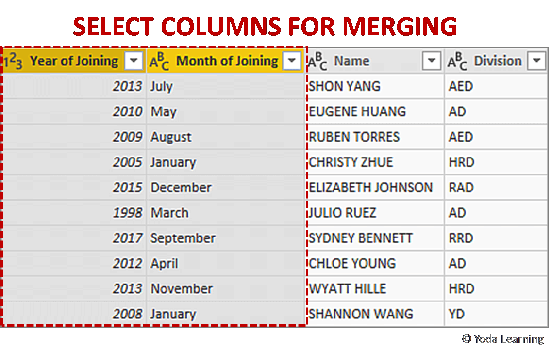 SELECT COLUMNS FOR MERGING