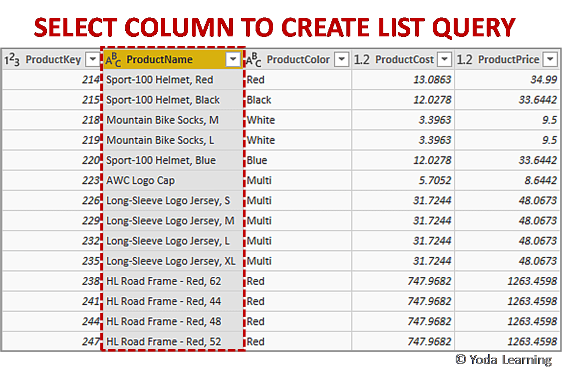 SELECT COLUMN TO CREATE LIST QUERY