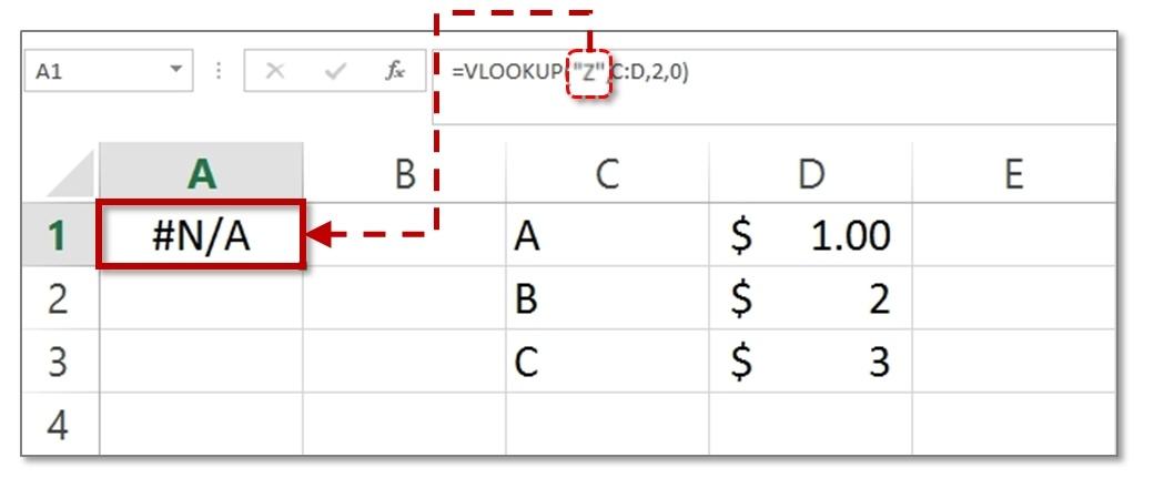 NA-Excel-Error