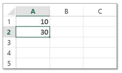 Output-of-Dataset-MS-Excel-Shortcuts