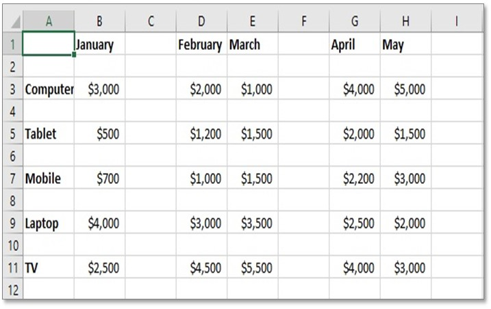 remove blank rows & columns cells in excel