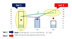 powerpoint graphs tutorial