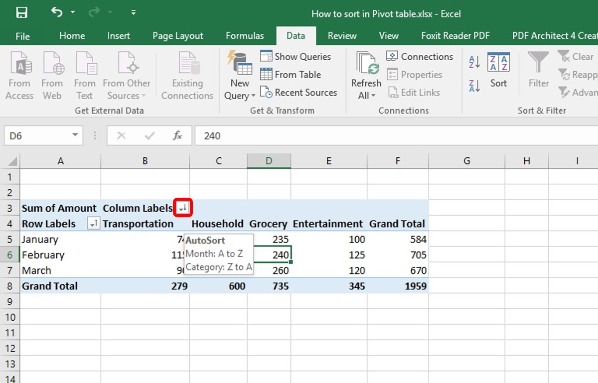 sort pivot table