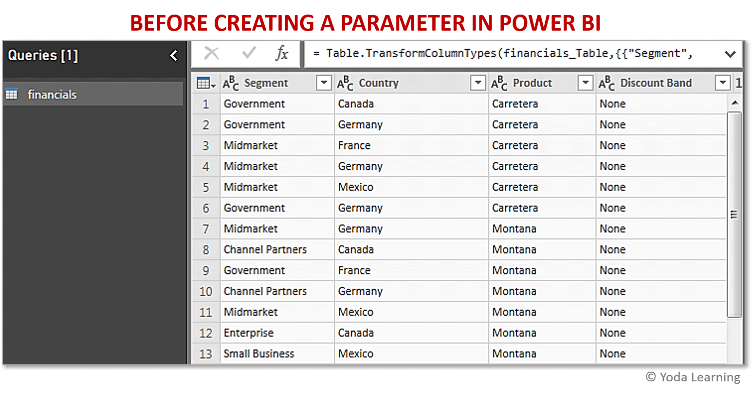 Before Creating a Parameter in Power BI