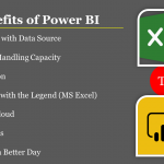 Benefits of Power BI
