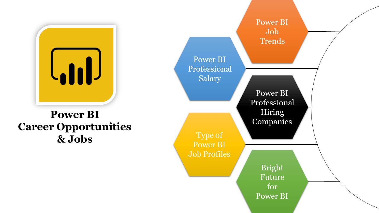 power bi career opportunities